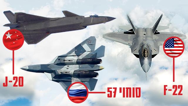 """השוואה בין מטוסי העל של המעצמות - סוחוי 57 של רוסיה, ה-F-22 של ארה""""ב וה-J-20 הסיני ()"""