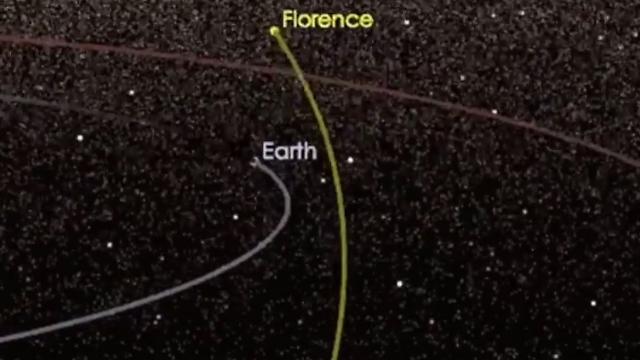 """הרבה יותר רחוק מהירח. המסלול של פלורנס (הדמיה: נאס""""א)"""