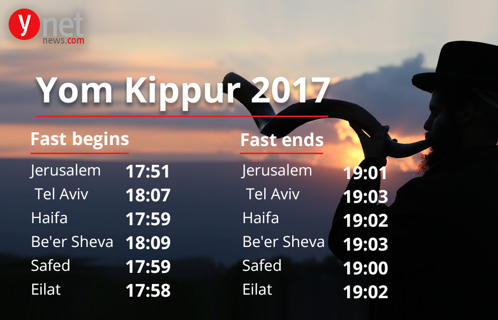 Yom Kippur 2017 fast times
