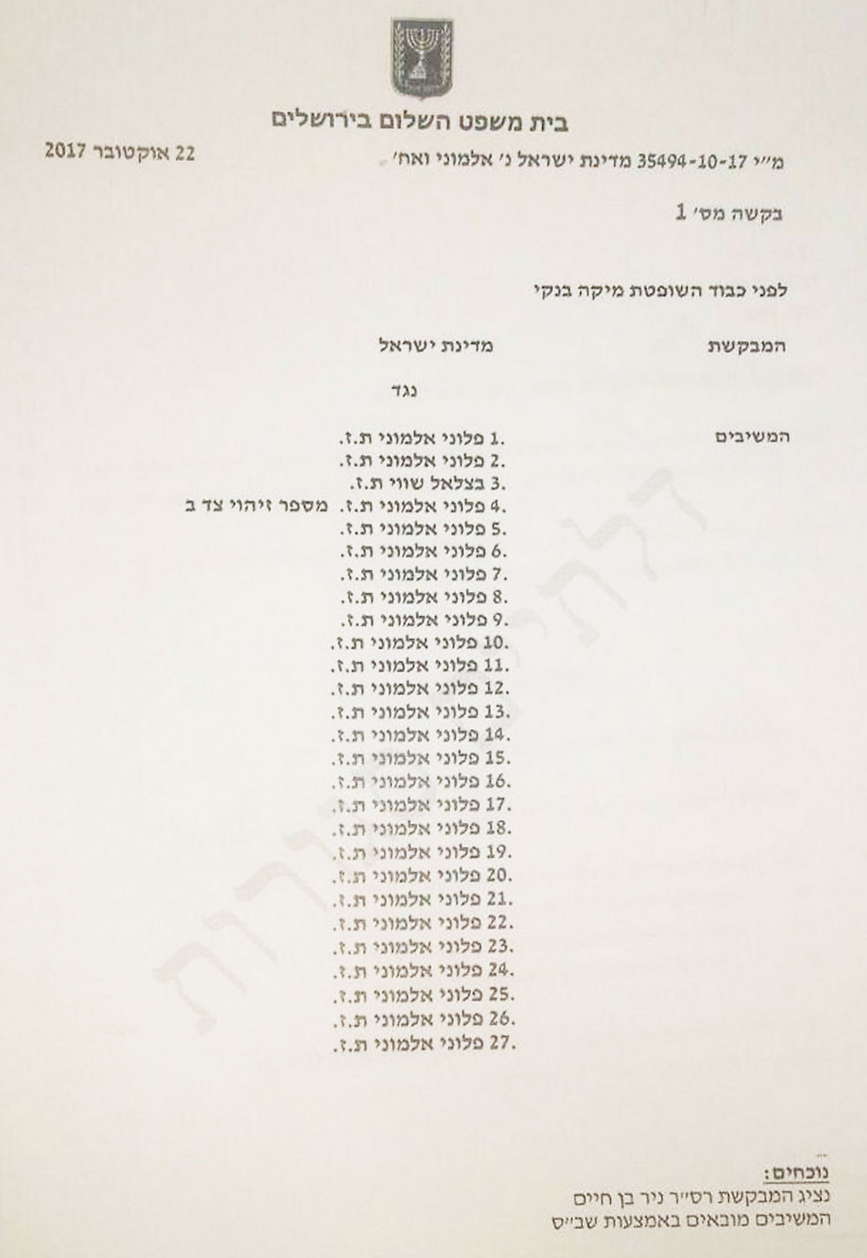 The Jerusalem Magistrates' Court showing the defendants marked by serial numbers