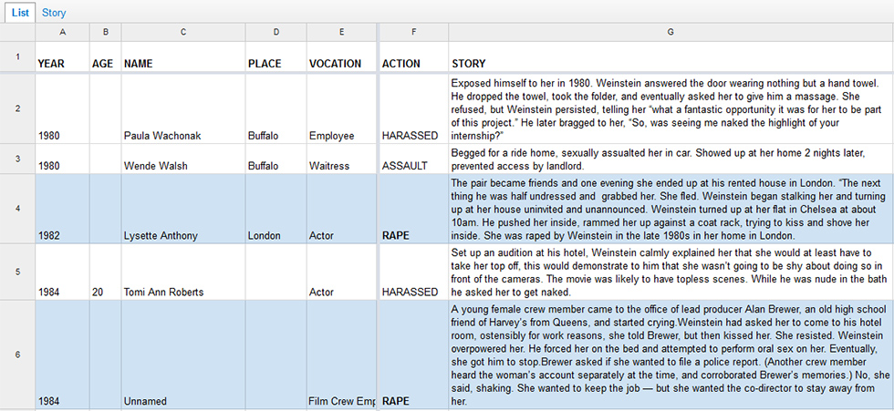 קטע מהמסמך שפרסמו 102 הנשים ()