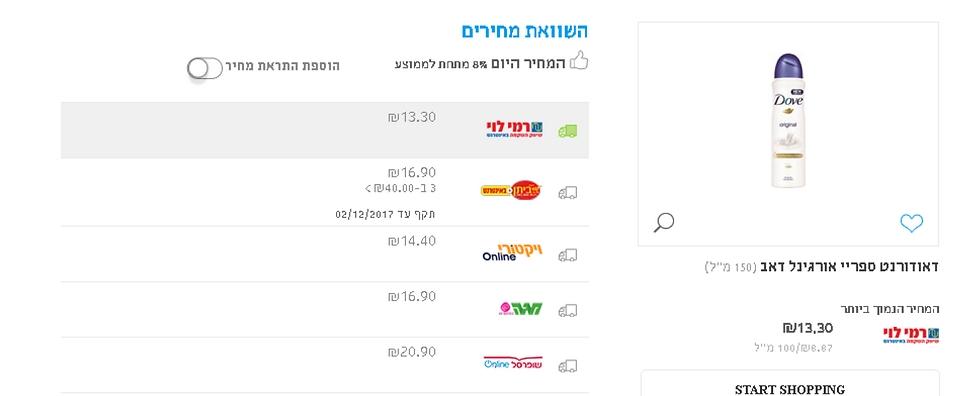קנייה אונליין לא מורידה את המחיר (צילום מסך מאתר מיי סופרמרקט)