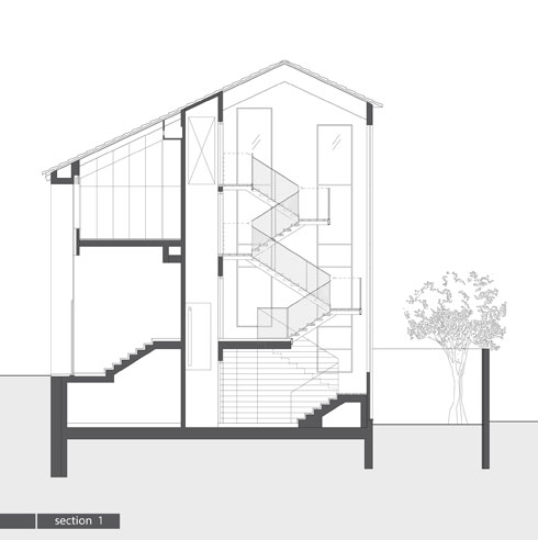 חתך הבית מכיוון דרום (תכנית: אדריכלית מירב גלן ואדריכל שי פוגל)