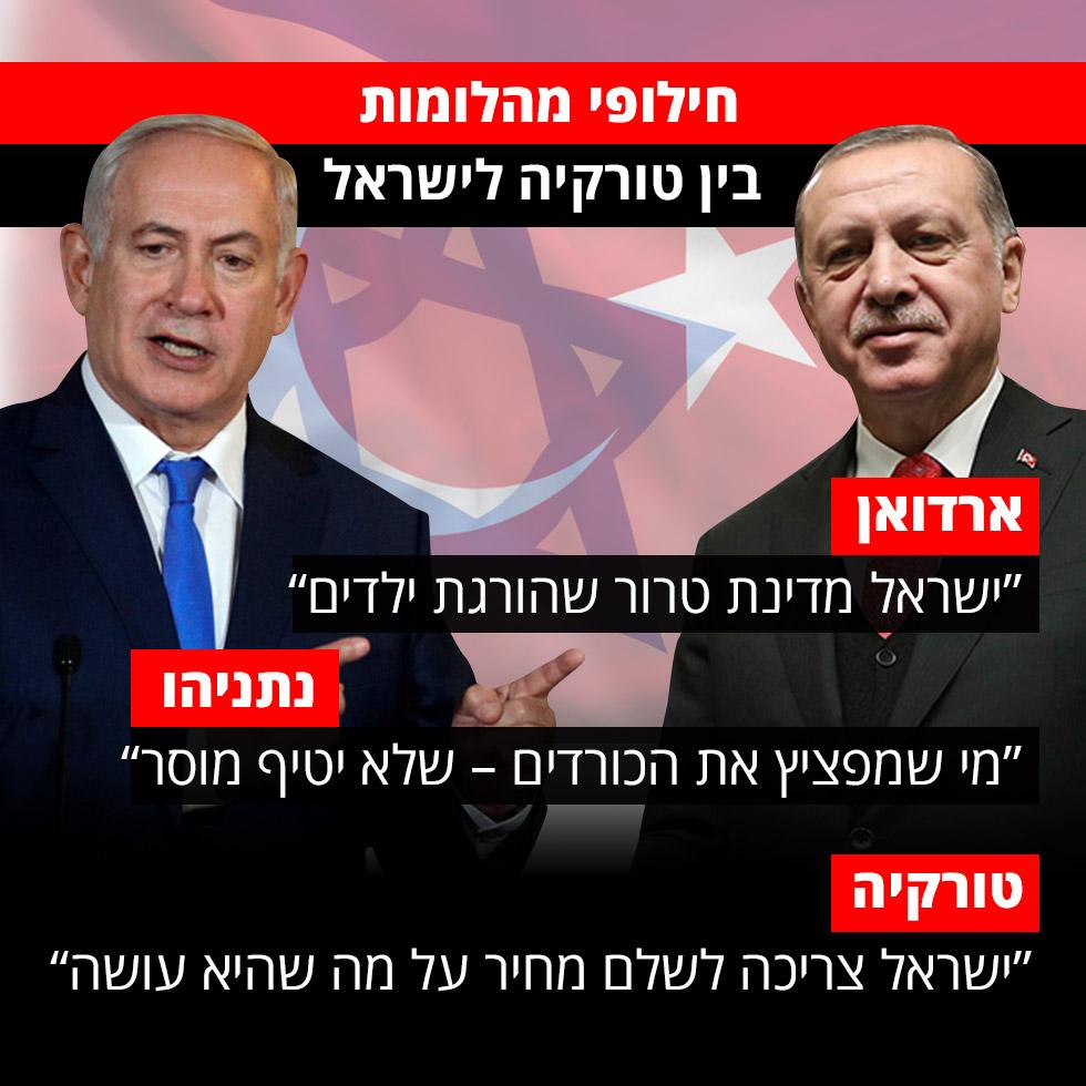 חילופי המהלומות בין ישראל לטורקיה ()
