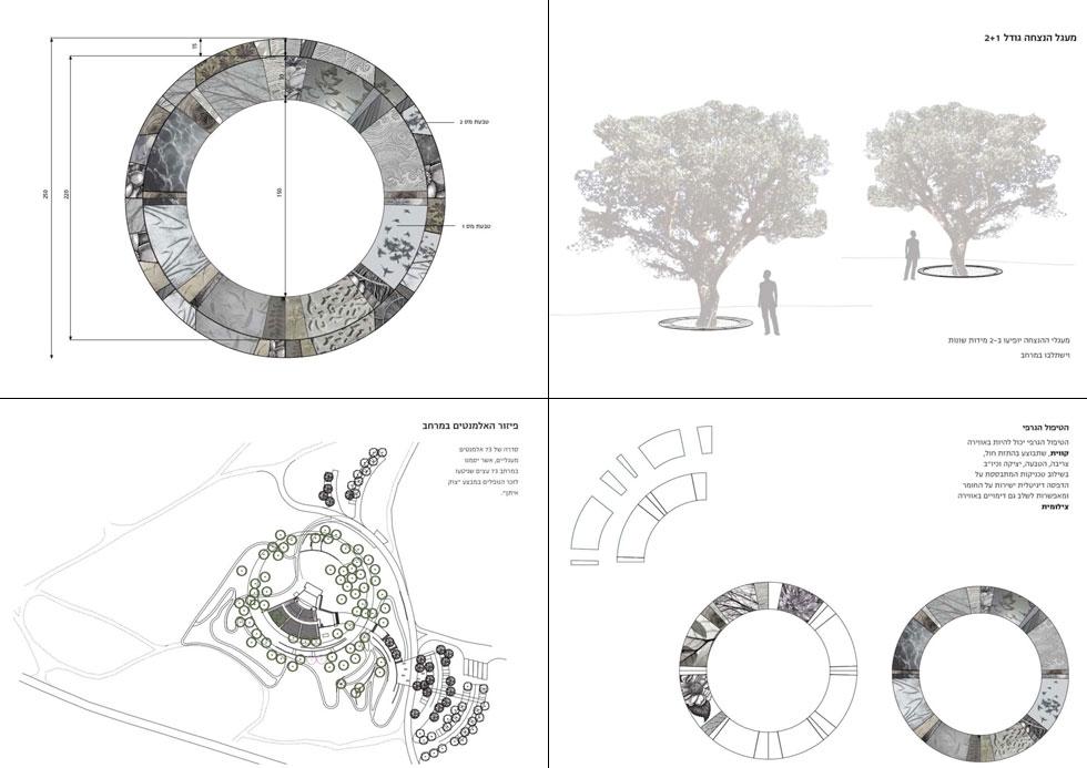 סביב כל עץ ימוקם ''מעגל זיכרון''. גם חמשת האזרחים שנהרגו יזכו להנצחה, בדמות ''מעגל זיכרון'' צנוע יותר (באדיבות אב אדריכלות נוף וססליה ויטס כשר)