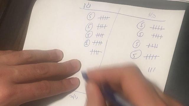 תוצאות ההצבעה (צילום: מורן אזולאי)