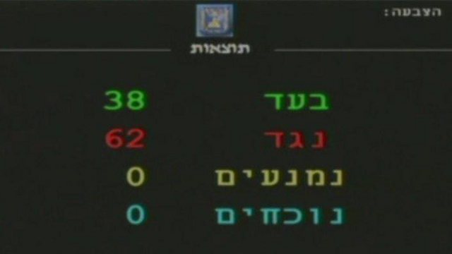Knesset voting board