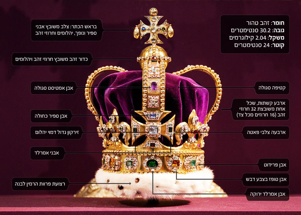 זהב, קטיפה, יהלומים ופרווה: כתר אדוארד הקדוש (צילום: GettyImages)