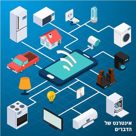 כל מה שמתחבר. האינטרנט של הדברים (אילוסטרציה: Shutterstock)