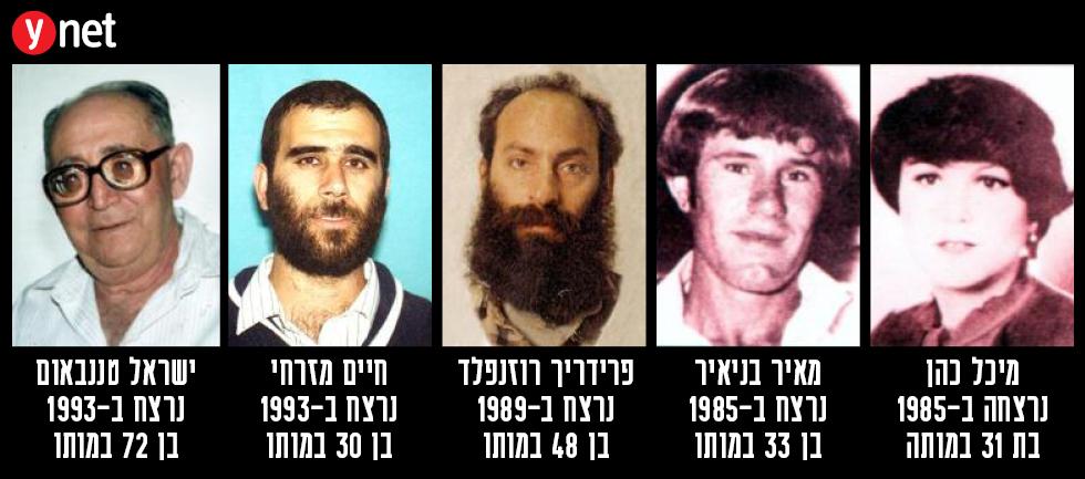 הישראלים שנרצחו בידי המחבלים המשוחררים ()