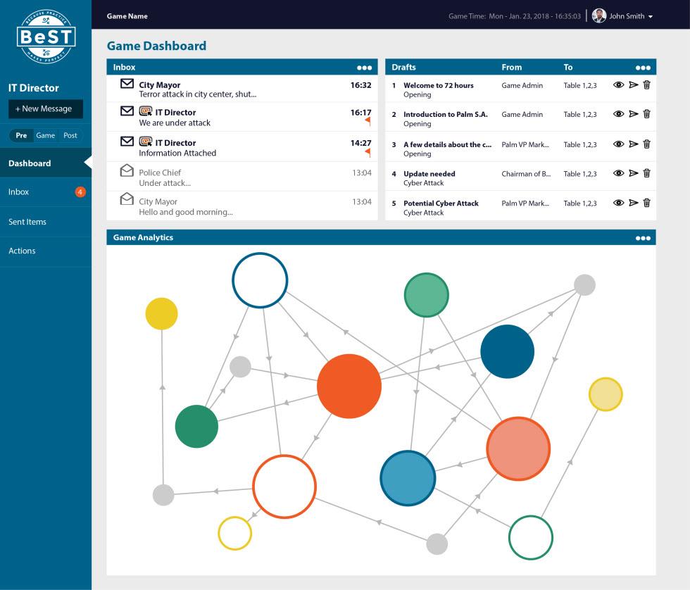 BeST בנתה חברה וירטואלית ובתוכה משובצים המשתתפים השונים, מהמחלקות השונות בחברה.  (צילום מסך) (צילום מסך)