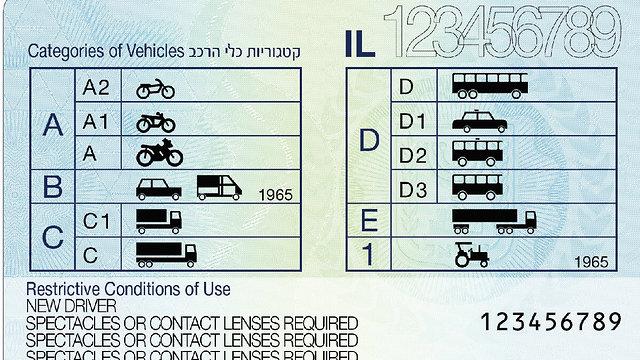 רישיון נהיגה (משרד התחבורה)