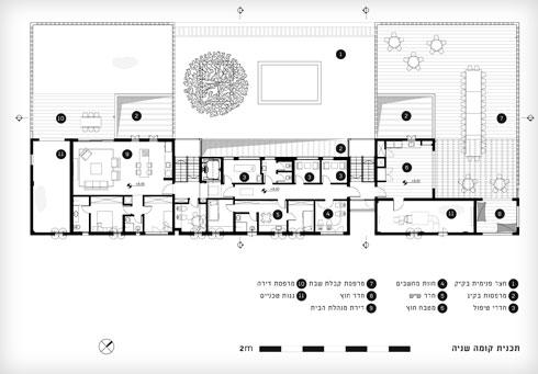 קומת הגג (תוכנית: קימל אשכולות אדריכלים)