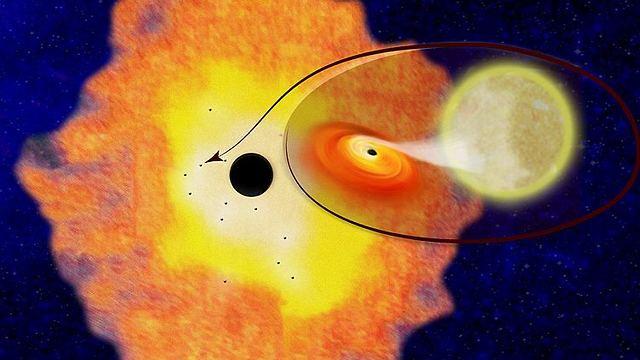 הדמיה של חור שחור (צילום: רויטרס)