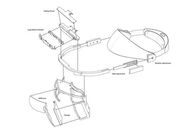 מפרט החומרה למשקפיים החכמים (צילום: Leap Motion)