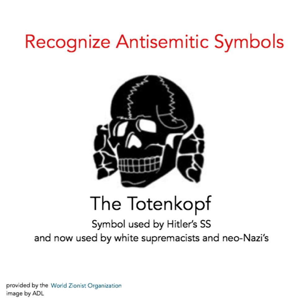 Wzo Battles Anti Semitic Symbolism On Social Media