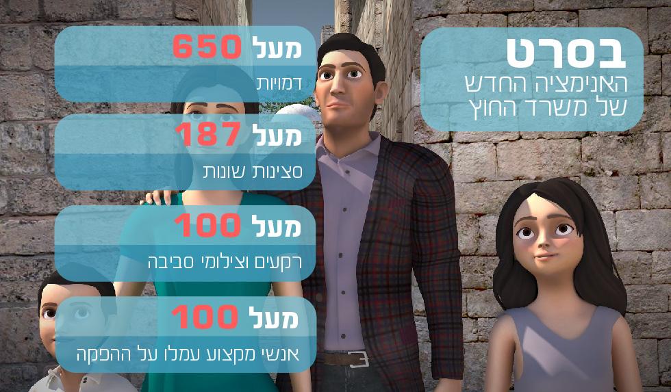 סרט אנימציה חדש מטעם משרד החוץ ()