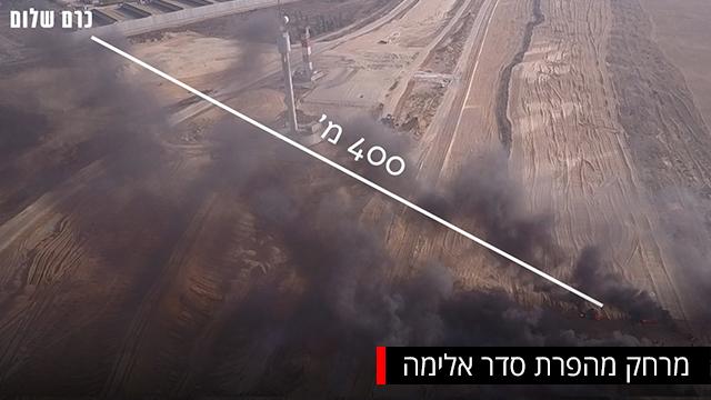 שיטות הפעלת טרור חמאס רצועת עזה הפגנה גדר המערכת  (צילום: דובר צה