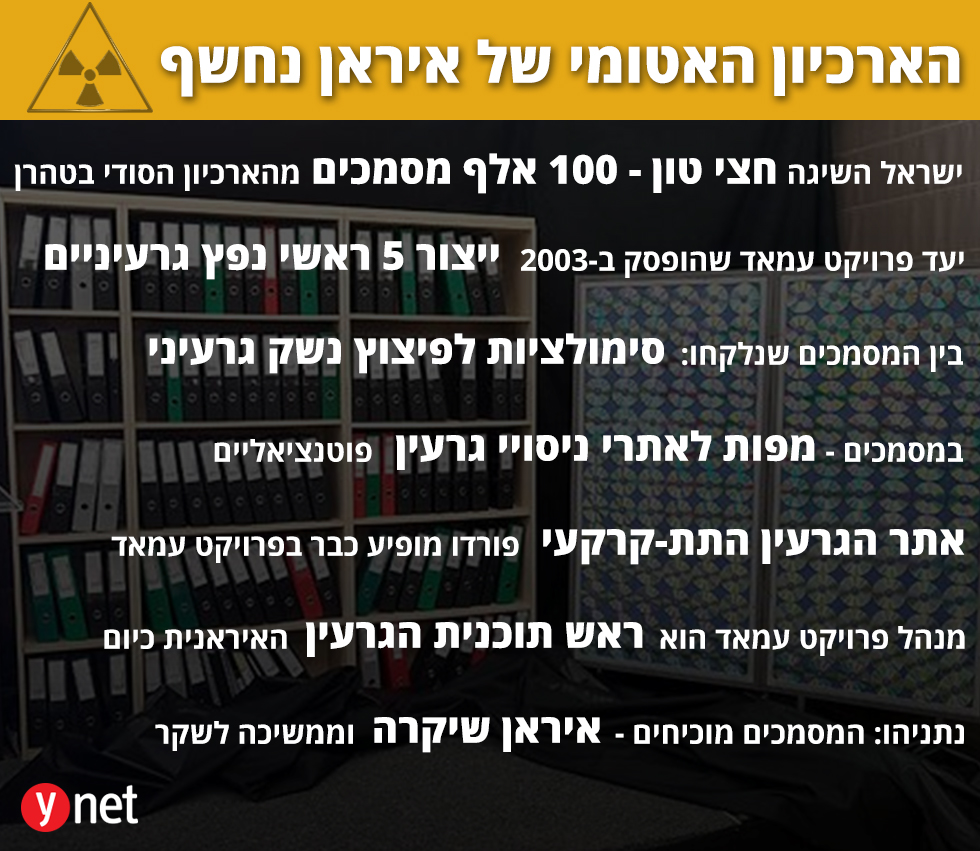 אינפו ארכיון אטומי איראן חשיפה נחשף ישראל מסמכים גרעין נשק גרעיני בנימין נתניהו ()