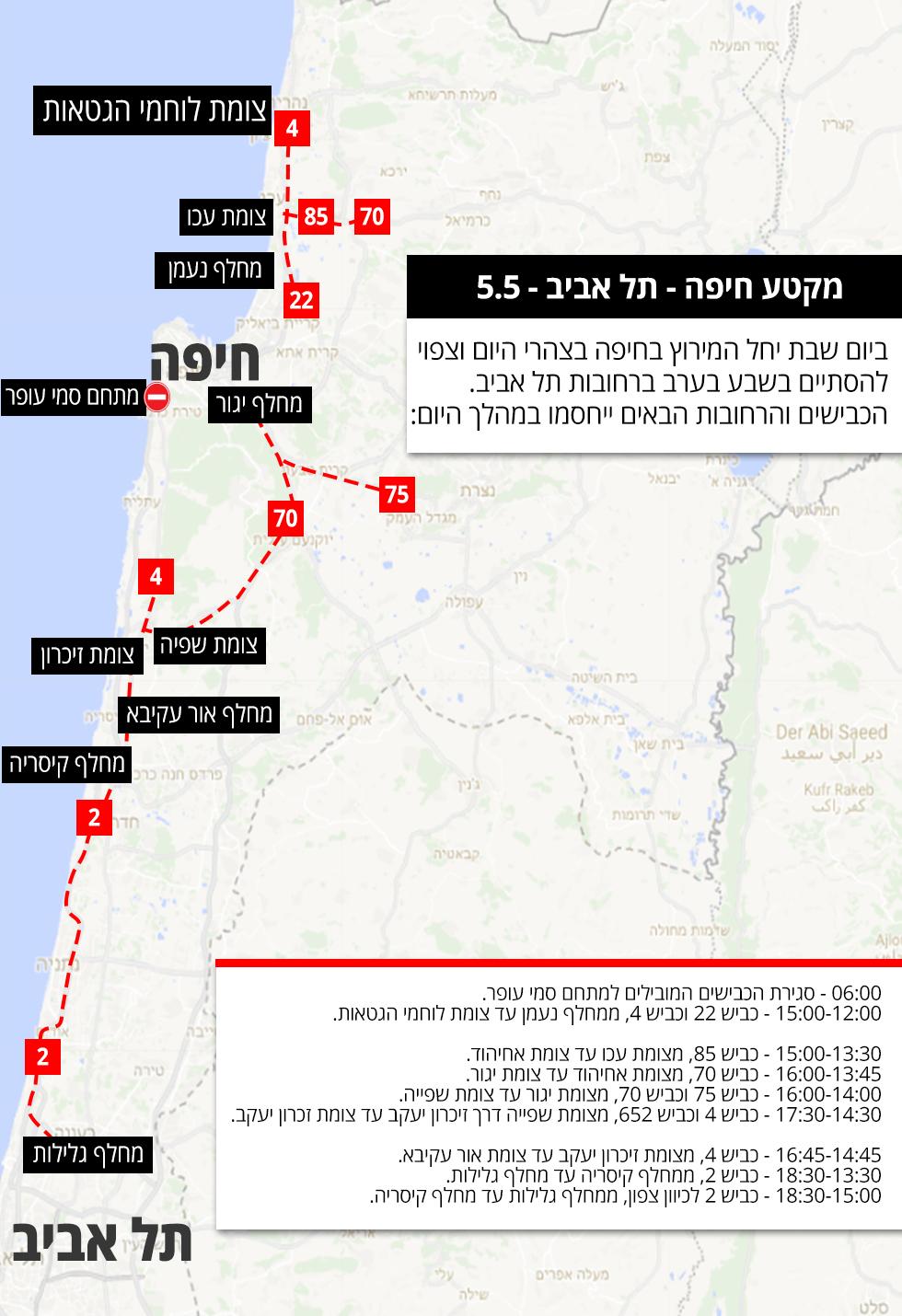 אינפו גרפיקה מפה מירוץ אופניים ג'ירו דאיטליה חיפה ישראל  ()