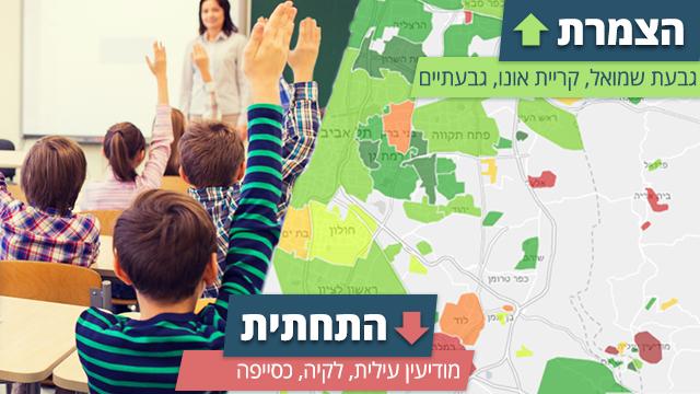 מפת חינוך (צילום:שאטרסטוק)