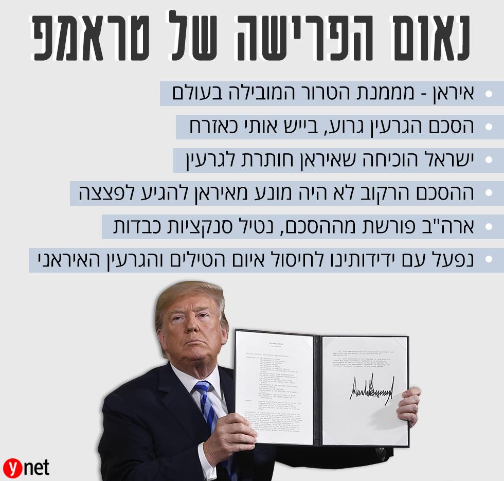 נאום הפרישה של טראמפ (צילום: AFP)