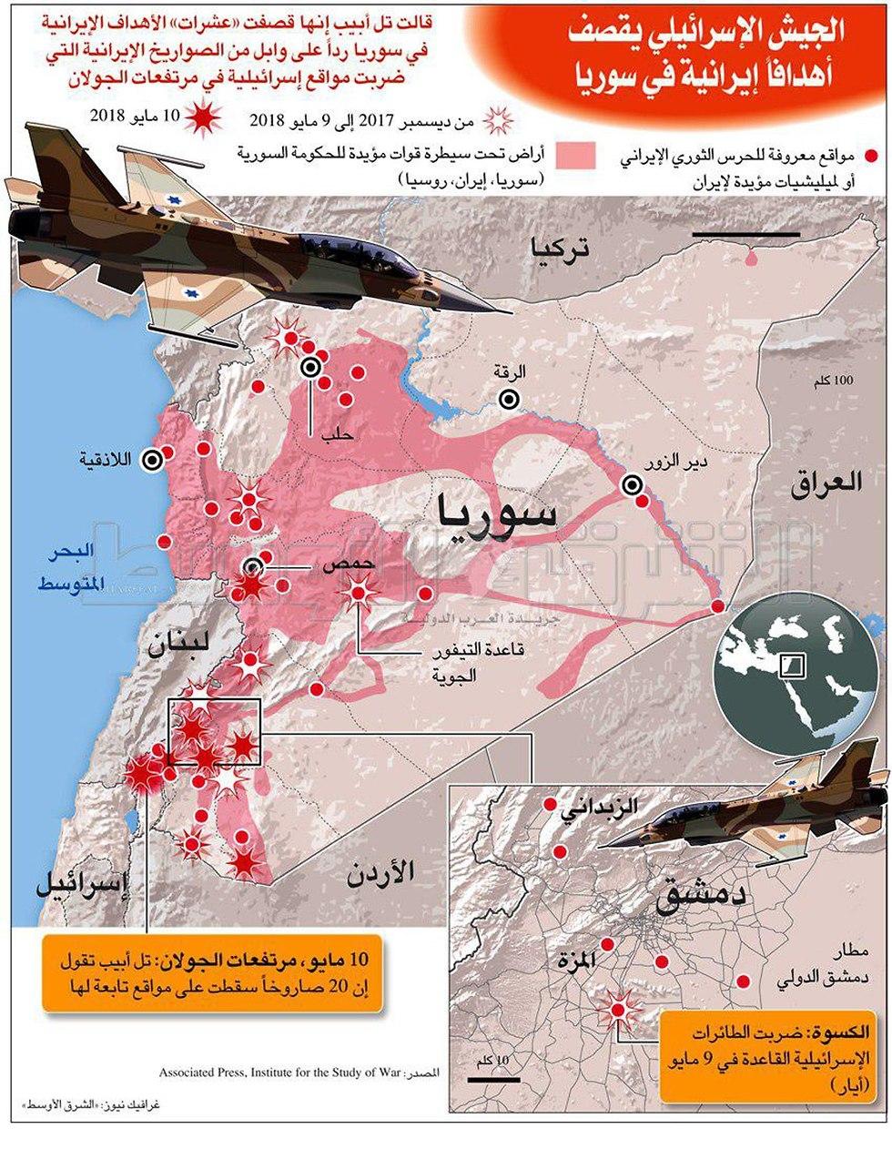 קריקטורה א שרק אל אווסט מפה מפת תקיפות ישראל ישראליות סוריה ()