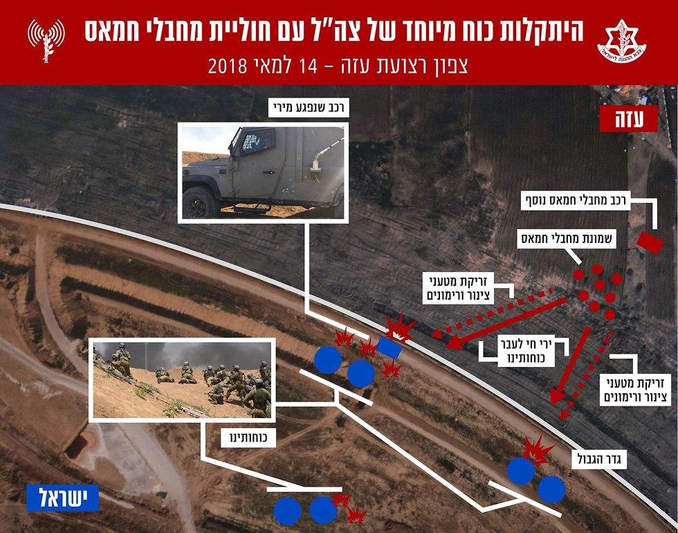פעילי חמאס חציית גדר המערכת צפון רצועת עזה יום הנכבה צה