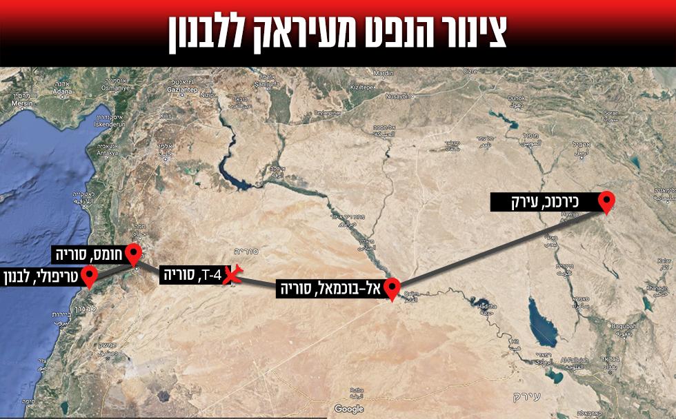 תוואי צינור הנפט מעיראק ללבנון ()