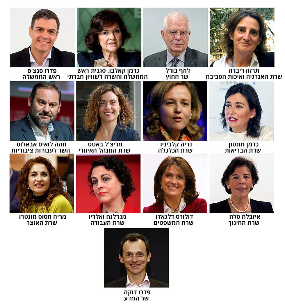 רוב נשי ב ממשלה החדשה של ספרד (צילום: EPA)