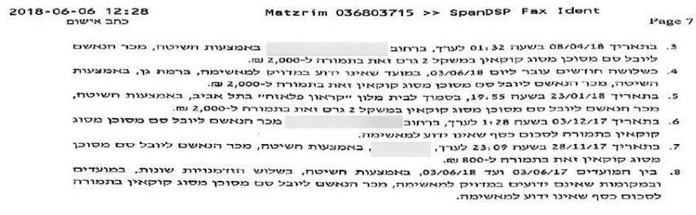 כתב אישום נגד סוחר סמים  ()