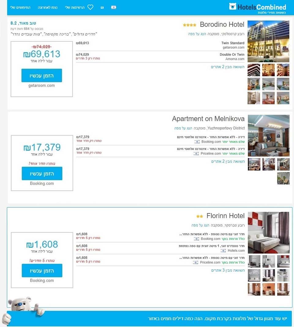 Цены в отелях на финальную игру Мундиаля. Фото: Hotel Combinated