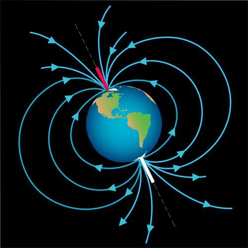 איור שדה מגנטי של כדור הארץ (צילום: shutterstock)