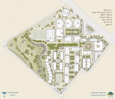 התוכנית הכוללת של כפר הנוער (תוכנית: פלסנר אדריכלים)