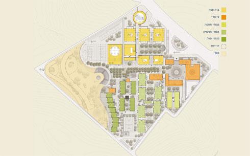 """שימושים ציבוריים בכתום; פנימיה, חממה ומגורי סגל בירוק (באדיבות """"פלסנר אדריכלים"""")"""