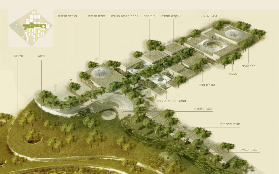 """האלמנט הבולט בתוכניתן של האדריכליות הוא שדרת הולכי רגל הפרושה לאורך המגרש, ומקשרת אל מרכיבי המוסד הבנויים משני צידיה, בצלן של שורות עצים   (באדיבות """"פלסנר אדריכלים"""")"""