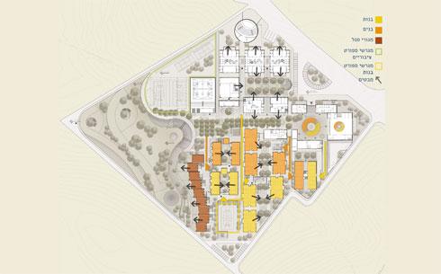 """המגורים בפנימיה יהיו נפרדים לבנים (בכתום) ולבנות (בצהוב)  (באדיבות """"פלסנר אדריכלים"""")"""