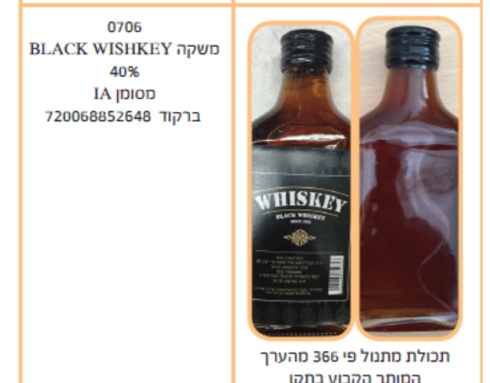 Поддельный алкоголь. Фото: минэкономики