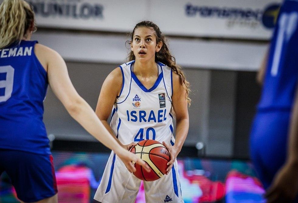 נבחרת ישראל עתודה  (באדיבות דוברות איגוד הכדורסל)