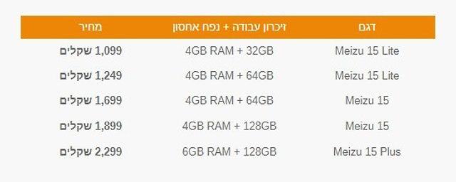 המחירים בישראל (צילום: Meizu)