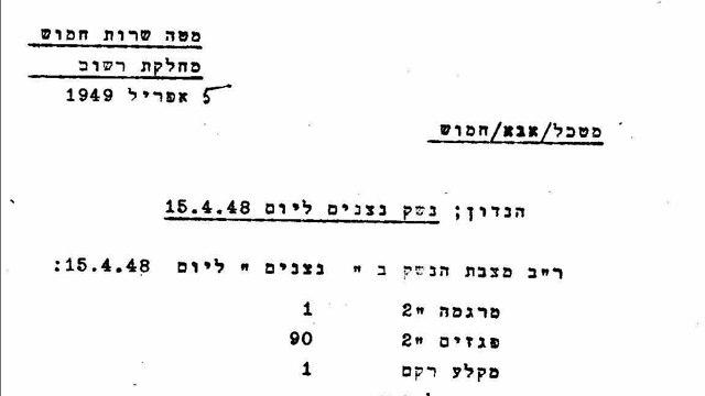 למסמך רשימת מצבת הנשק של תושבי ניצנים מתאריך 15.4.48 (צילום: באדיבות ארכיון צה