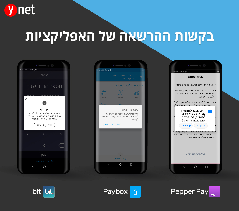 השוואת אפליקציות תשלום ()