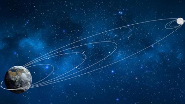 מסלול אליפטי גדל והולך, והקפות רבות סביב הירח עד הנחיתה. מסלולה המתוכנן של החללית הישראלית (צילום: spaceIL)