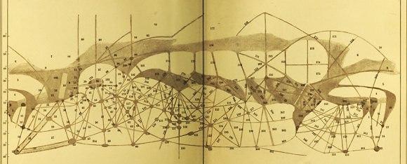 טעות התרגום שימשה בסיס לתרבות שלמה על מאדים, שנבנתה בעיקר בדמיון. אחת המפות של לאוול (צילום: מתוך ויקיפדיה)