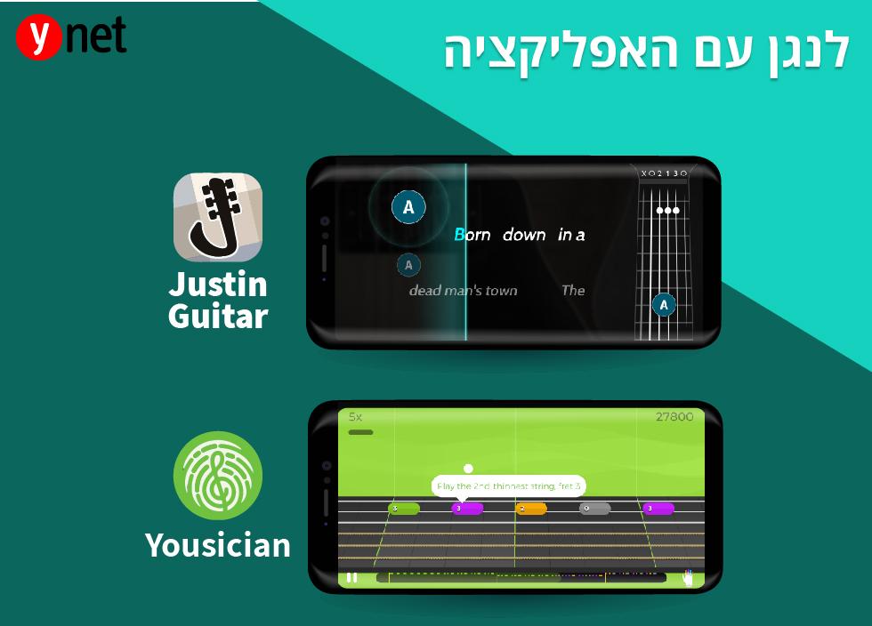 אפליקציות ללימוד גיטרה ()