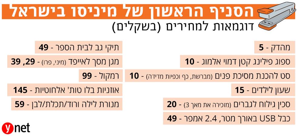 הסניף הראשון של מיניסו בישראל - דוגמאות למחירים  ()