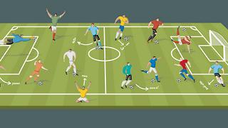 10 עקרונות לבניית קבוצת כדורגל (קרדיט תמונה: istockphoto)