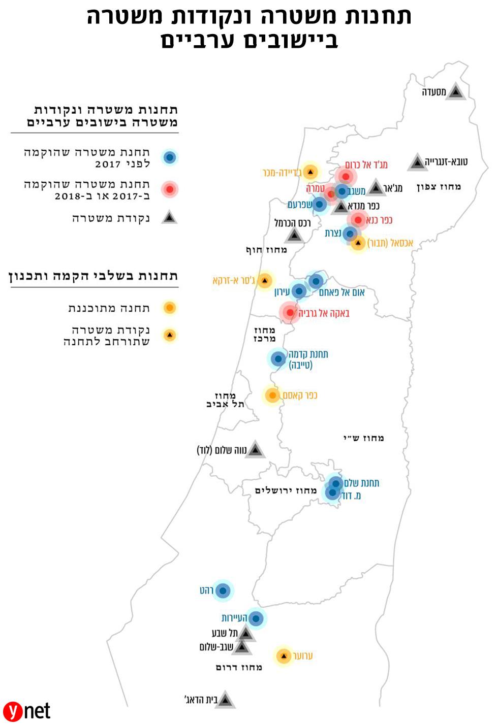 תחנות משטרה ונקודות משטרה ביישובים ערביים (מתוך דו