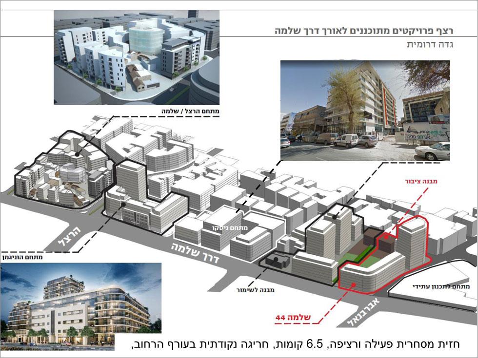 (הדמיה: באדיבות דוברות עיריית תל אביב-יפו)