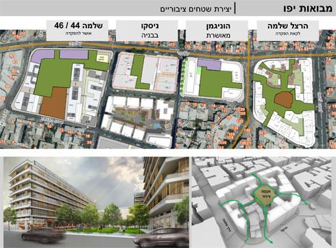 במקום פרדסי העבר, שטחים ציבוריים ירוקים בין בנייני מגורים  (הדמיה: באדיבות דוברות עיריית תל אביב-יפו)